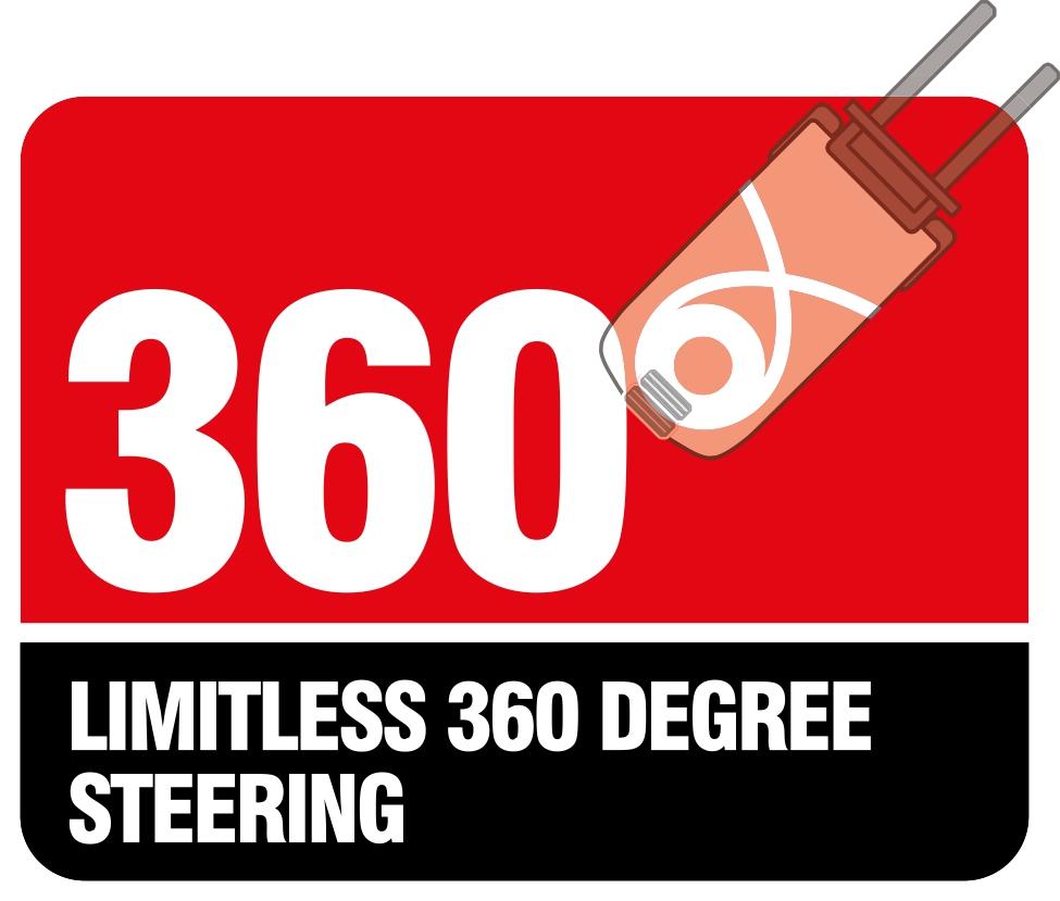 360 Grad Lenkung Mitsubishi